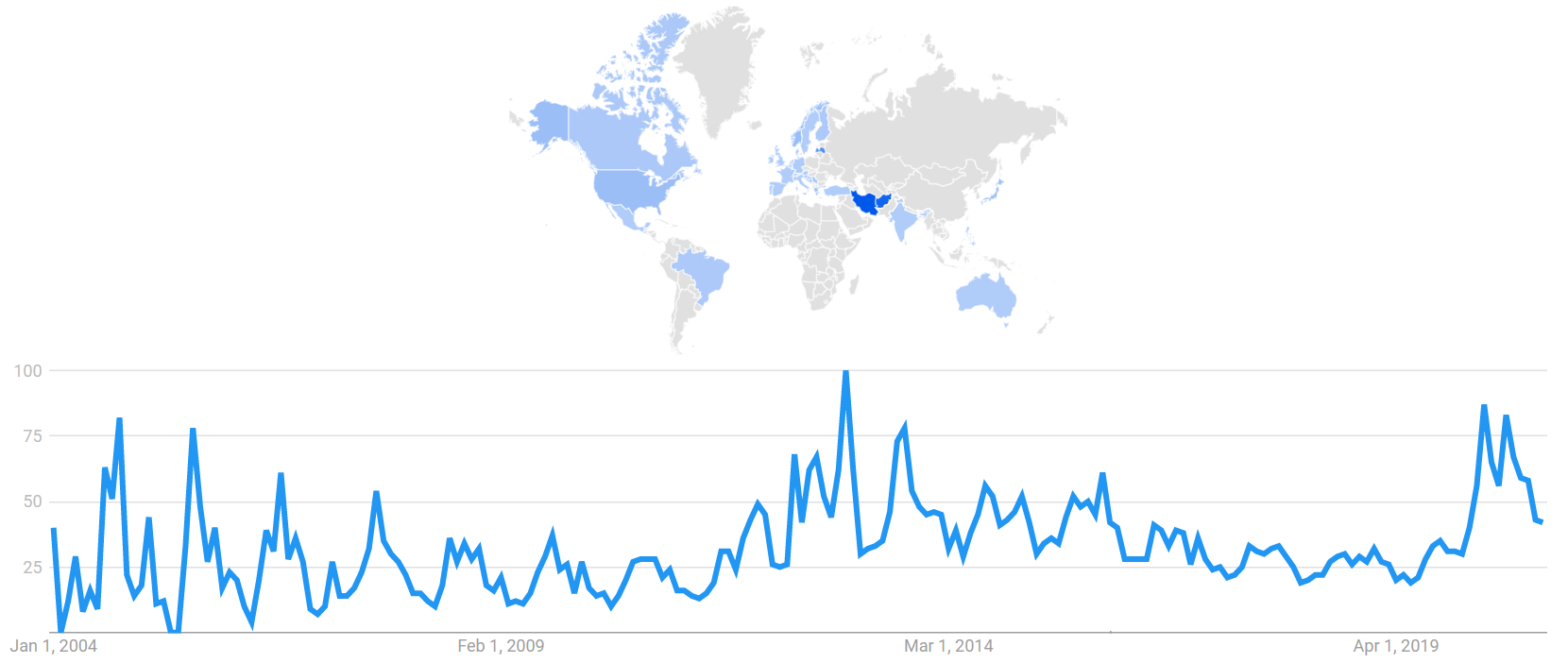 Face mask Google Trends.png