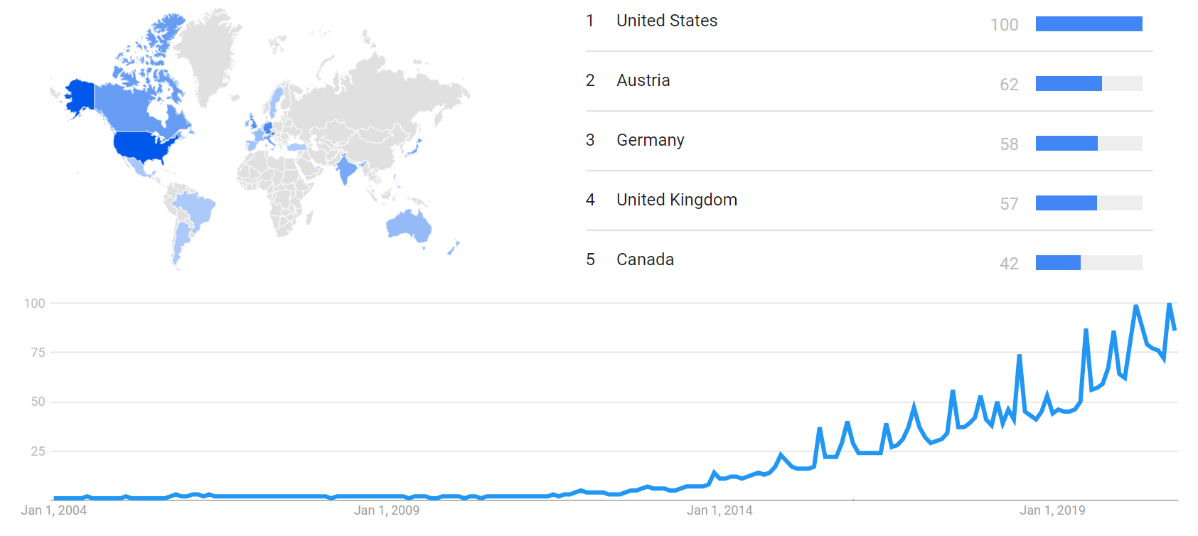 Amazon Prime Google Trends.png