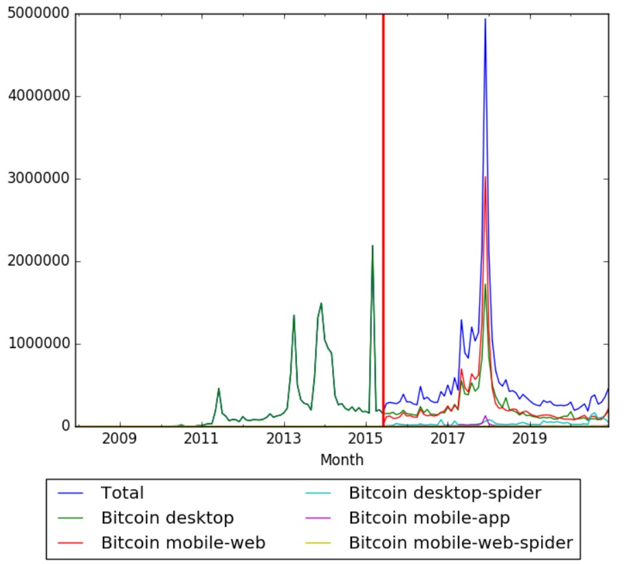 What happens after 21 million bitcoins wiki sports betting in america